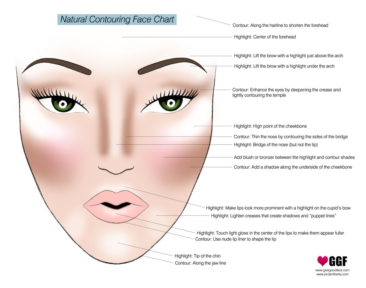 Contour your makeup like the pros do it!