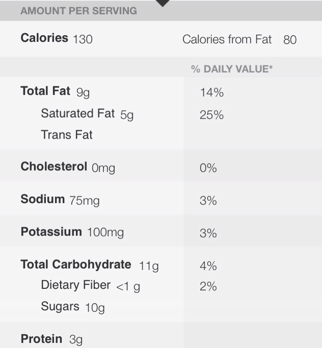 Nutrition: