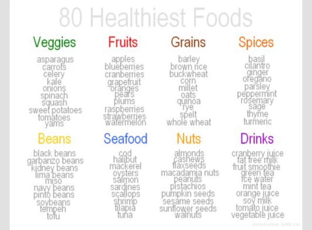80 healthiest foods! Replace items on recipes with similar healthier items!