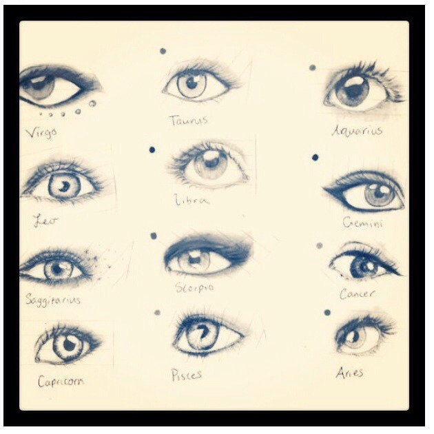 Eye shapes eyeliner and star signs