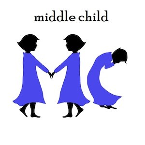 Middle children feel that the older sibling is treated better because they are oldest and youngest is spoiled