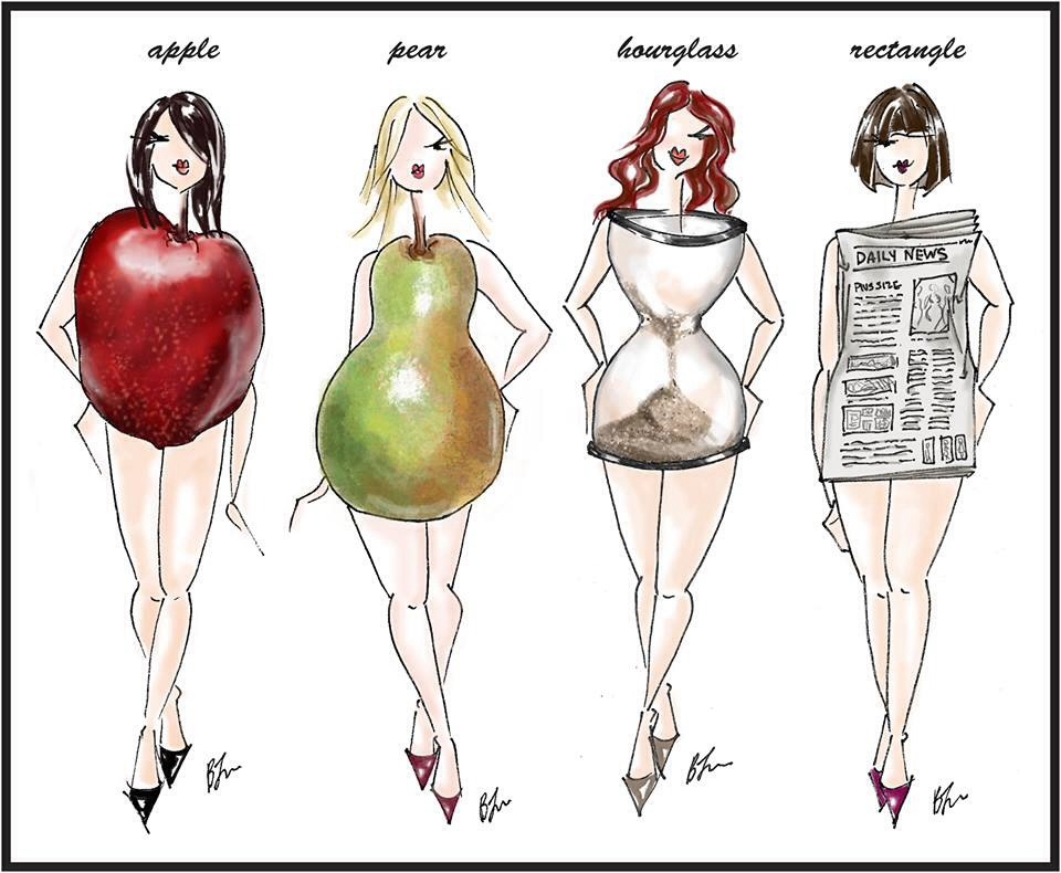 0a2d6befeb2 👗Determine Your Body Shape!👗 by E . - Musely