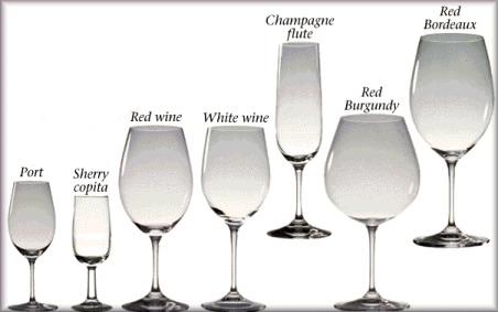 Wine to glass pairing