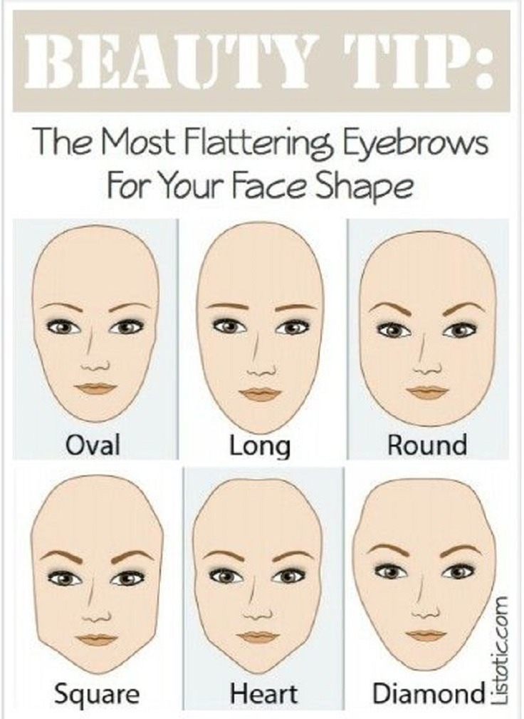 Double tap to see better see how these shapes of eyebrows fit each face