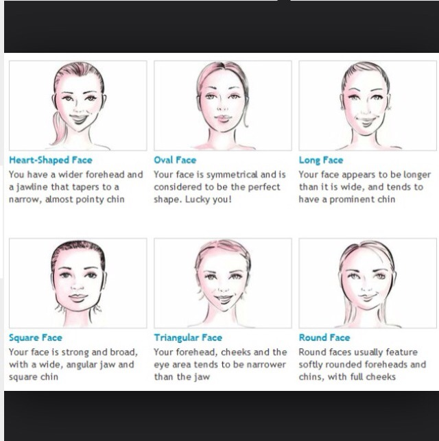 Use this to discover what your face shape is classified as.