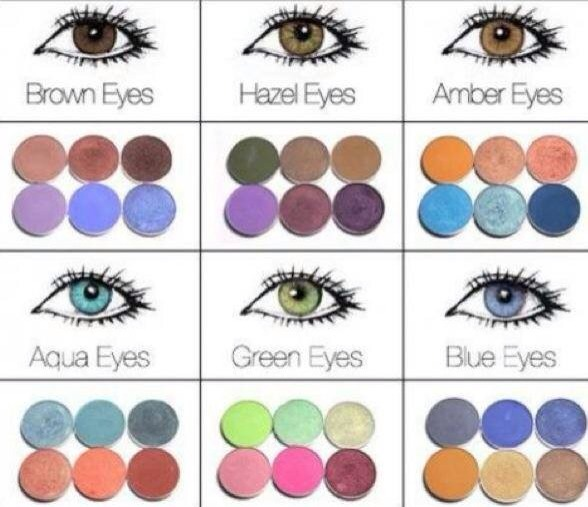 Wondering What Eyeshadow Compliments Your Eye Colour Here Is A Quick Look On Colors Good With