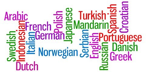 If you fluently speak another language and Is well at it offer $20/ hourly for a session .