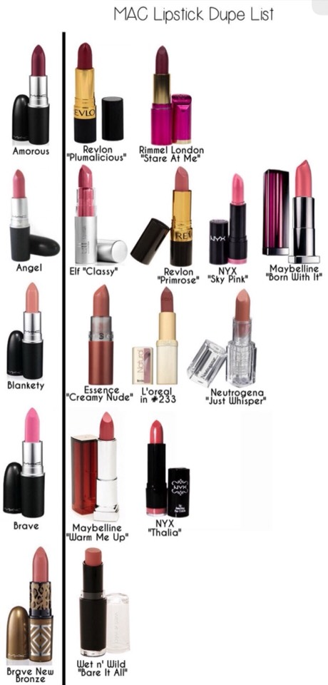 Ahh wouldn't we all love to have MAC lipstick, but some people don't have the money for that..🙋🏼this girl..so here is a Dupe Sheet for some of the popular colors. Honestly there are so many good brands of makeup that don't cost an arm and a leg....it just takes some searching to find the good ones