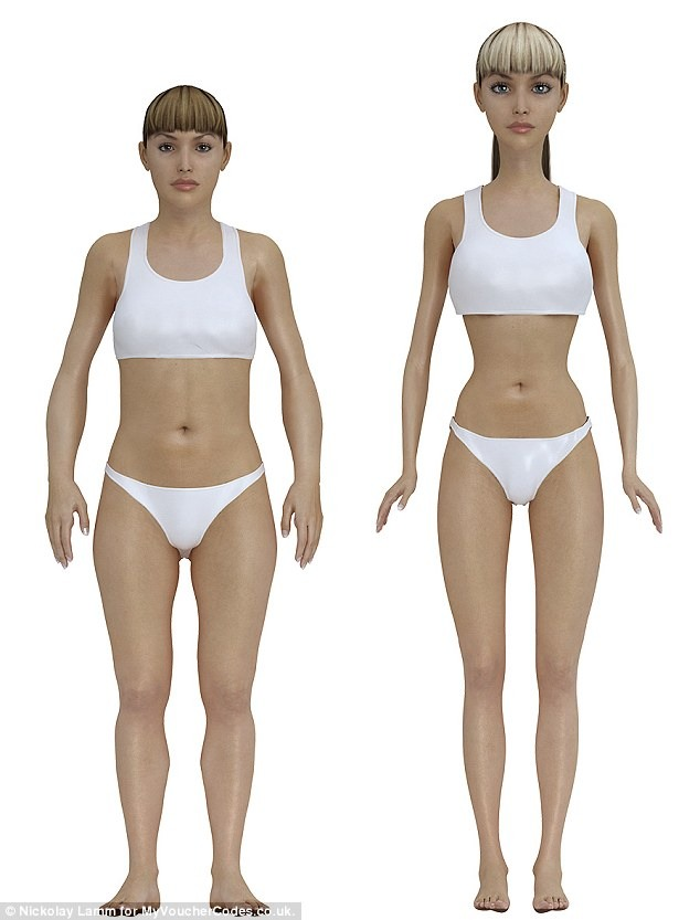 Skinny, Binny - just be healthy! According to new research a 34 inch waist line or less can halve your risk of heart disease, stroke, cancer, dementia and other harmful/ potentially fatal diseases.