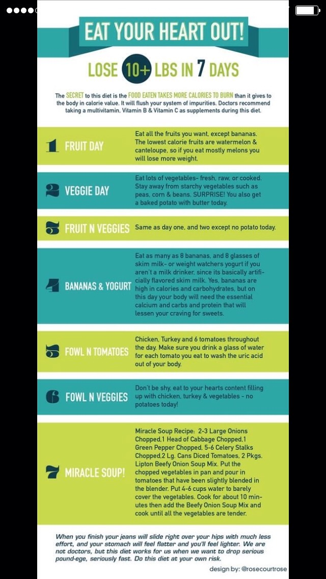 Follow this for a cleanse to kick start your weight loss journey!