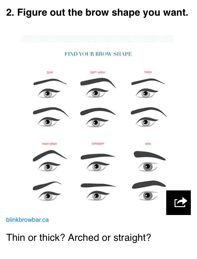 Eyebrow shaping diagram best eyebrow for you 2017 nad s natural hair removal wand eyebrow shaper ccuart Gallery