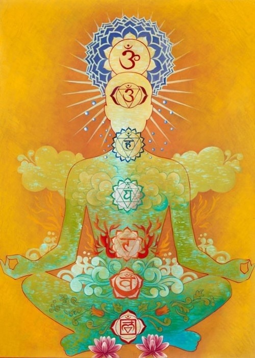 The 7 Types Of Relationships & The Influence Of The Chakras  http://www.the-open-mind.com