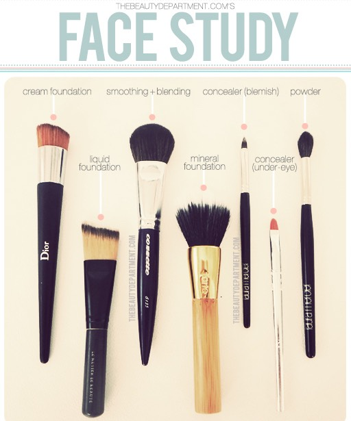 Best shaped tools for face