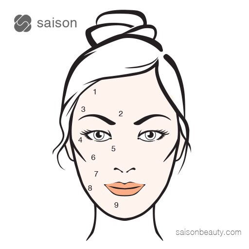 Understanding Your Breakouts With Face Mapping