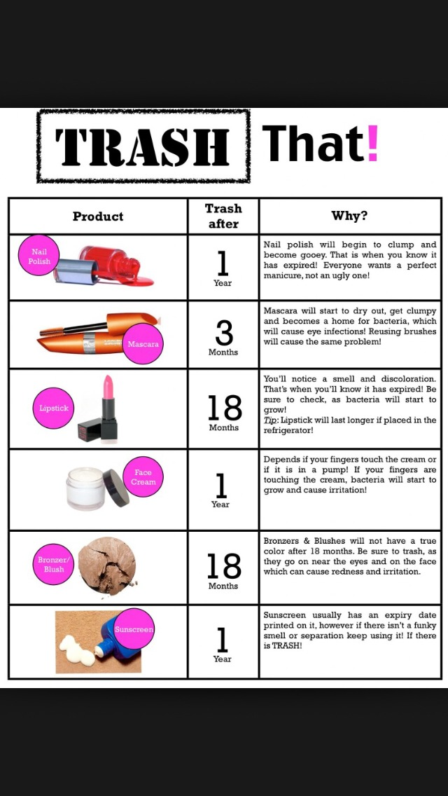 Reasons why you should discard your makeup products after it's use by date