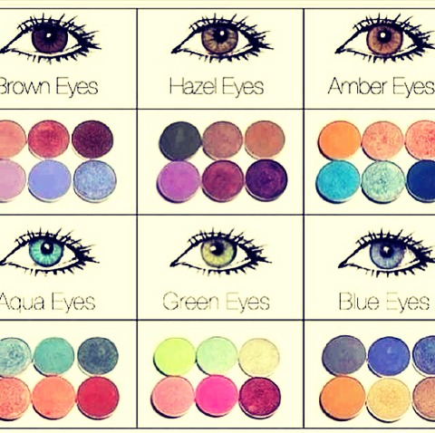 ~WHAT COLOUR SUITS YOUR EYES ?~