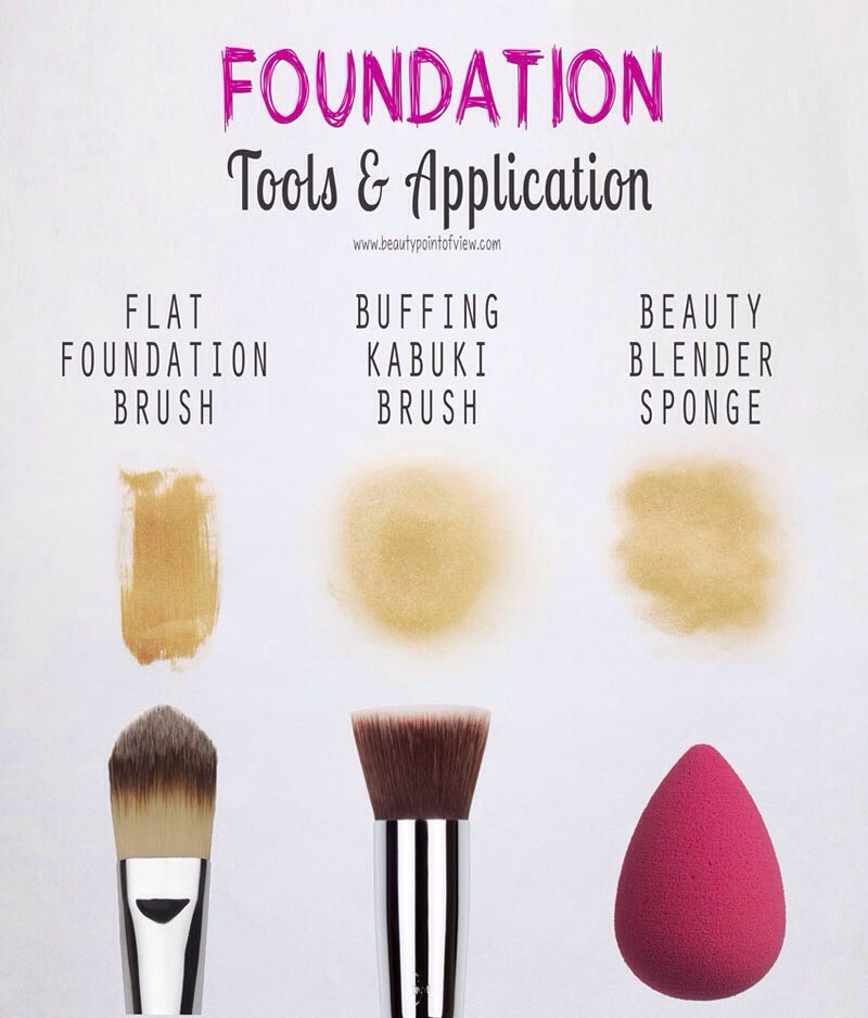 1) There are tons of different makeup tools you can use, and the first step is deciding which one is right for you