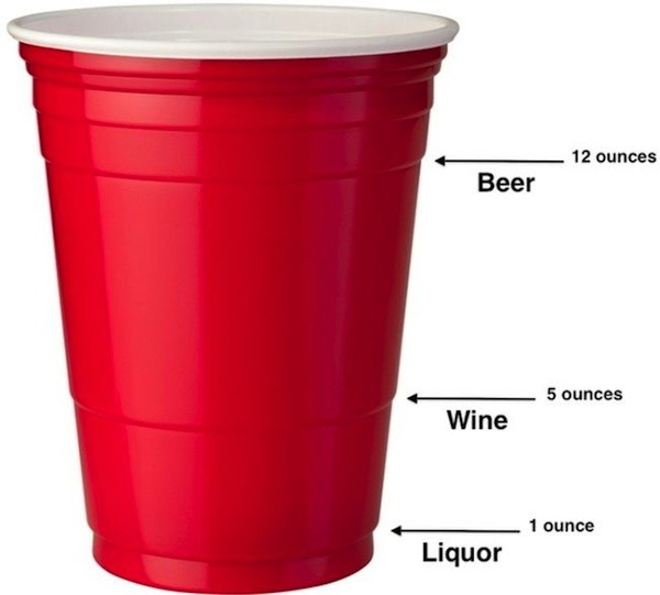 The lines on the red cup actually mean something!