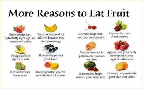 Fruits That Should Be Eaten