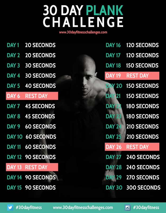 Do each day at least three times to see results faster :)