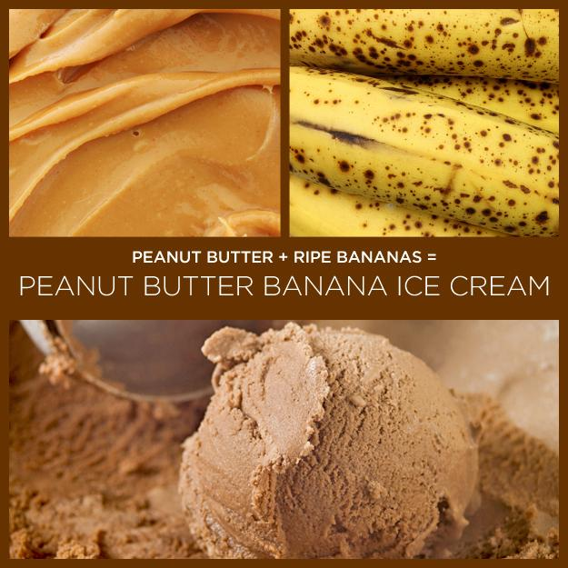 8. Peanut Butter + Ripe Bananas = Peanut Butter Banana Ice Cream
