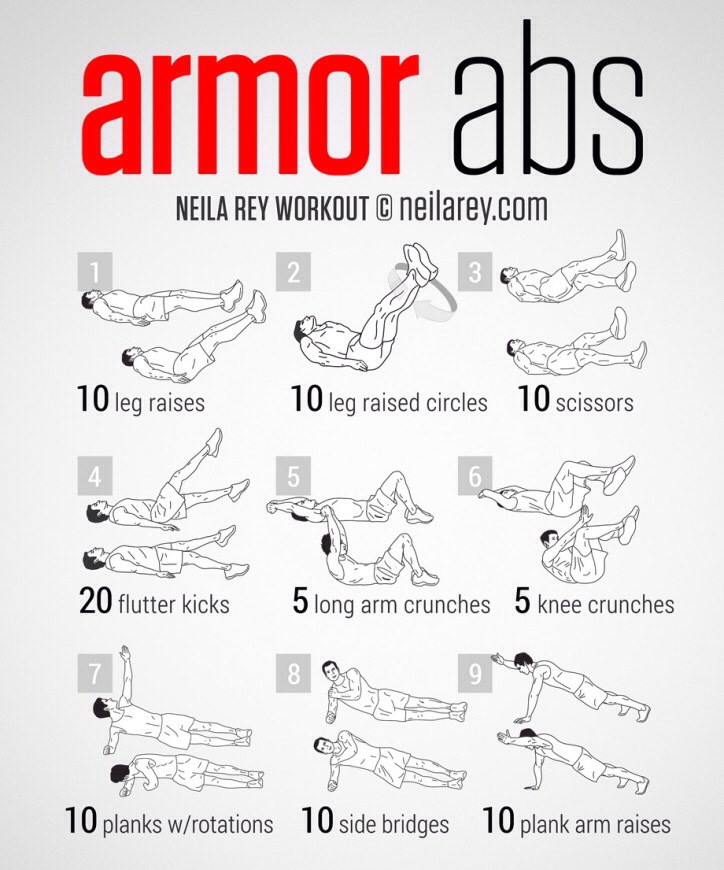 an overview of the abs exercises done without fitness equipment These lower abs exercises for women are  15 exercises for lower abs that will set your core on fire  fitness 8 barre-inspired abs exercises you.