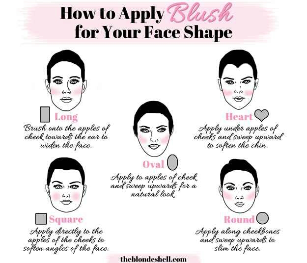 12. When you're applying blush, consider the shape of your face.