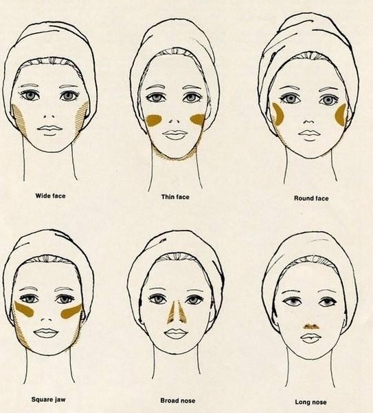 Learn To Contour Your Face With Makeup - Mugeek Vidalondon
