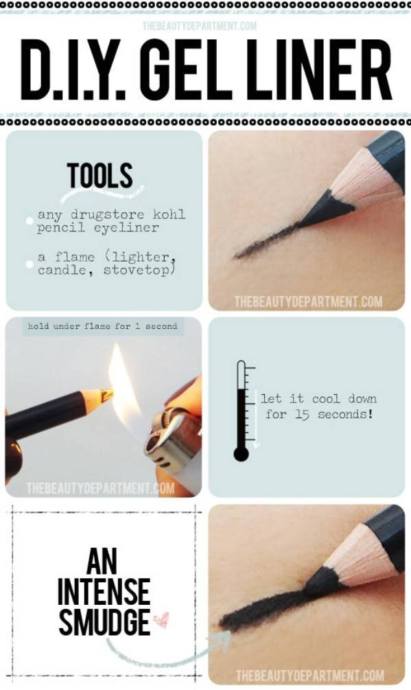 How to make d.i.y. gel eyeliner