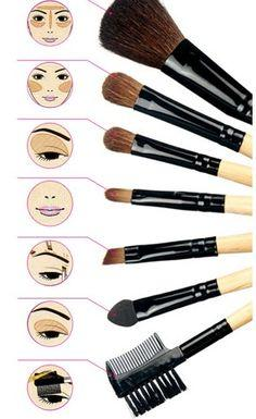 A brush chart so you can finally understand what brush has what use.