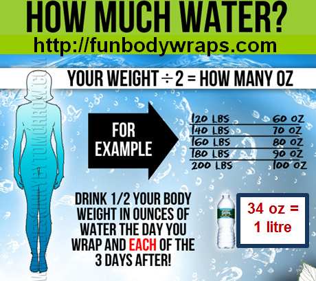 Basic rule of thumb is to drink half your body weight in oz of water while wrapping in order to maximize results. Since the cream in the wrap continues to work over 72 hrs, you should also drink this amount of water in the 3 days after the day you wrap!