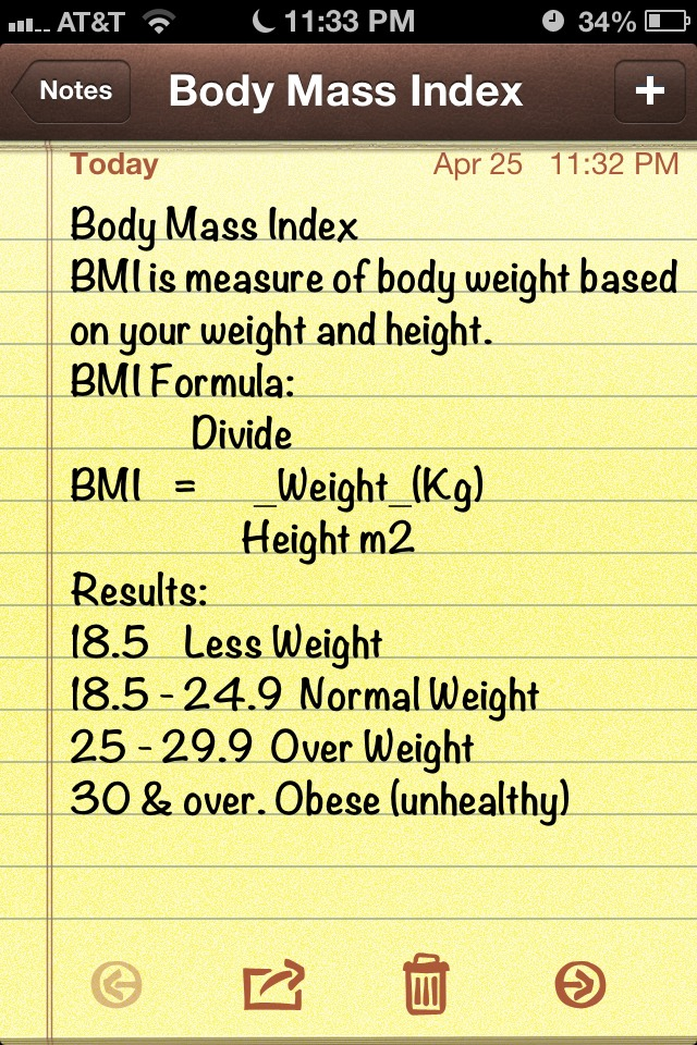 Weightheight Chart Calculate Your Bmi By Lisa Marie Musely