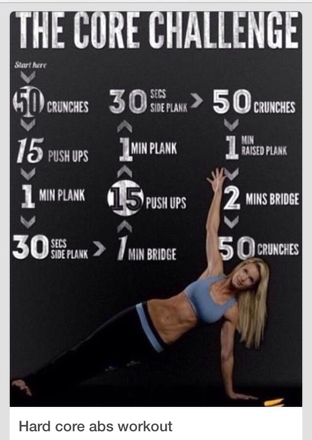 Quick core workout to tone and strengthen your core muscles