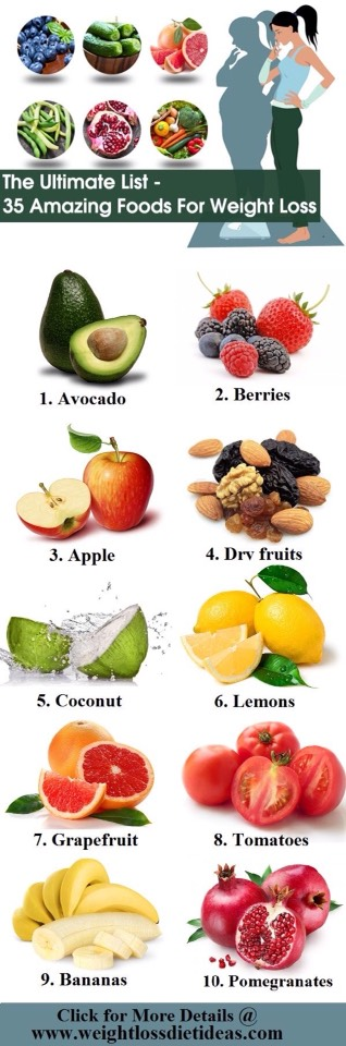 http://www.healthbeckon.com/foods-for-weight-loss/