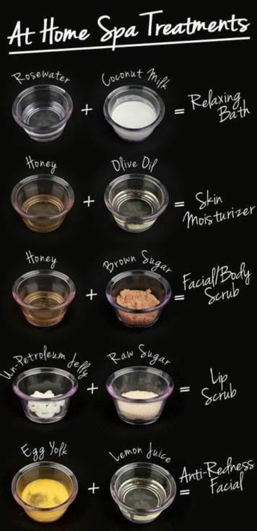 DIY Home spa treatments