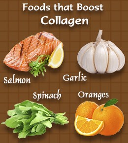 """BOOST COLLAGEN PRODUCTION 