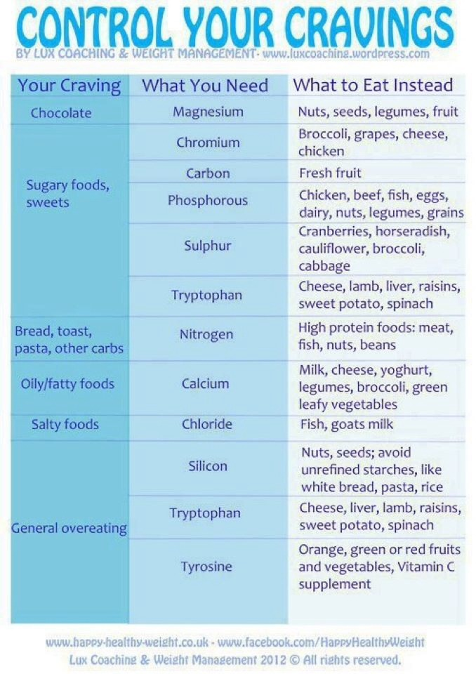 Eat right. Know your craving and figure out what your body needs opposed to what your mind wants. Eating right will prevent break outs and make your skin and body much happier.