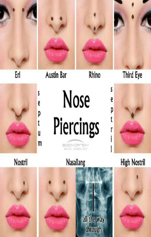 5. All types of nose piercings. Really not a fan of them.