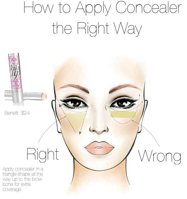 When concealing it's best to use the shape of a triangle because it helps your face look longer and slimmer and cover the whole eye discoloration. Doing a line or circle shape makes the face look wider and will result in your face looking bigger than it is.