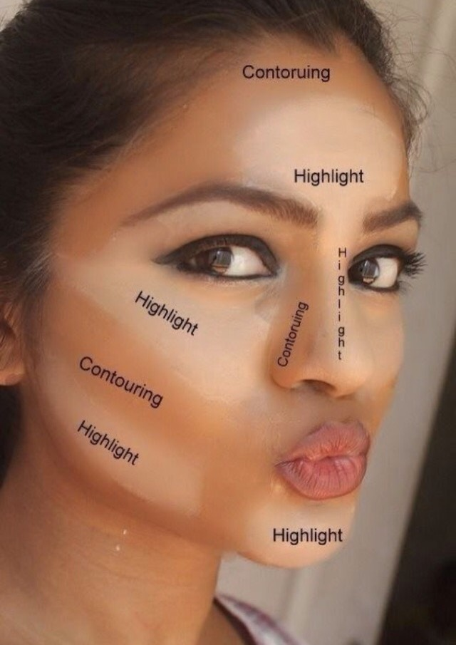 How To Do Full Face Makeup You