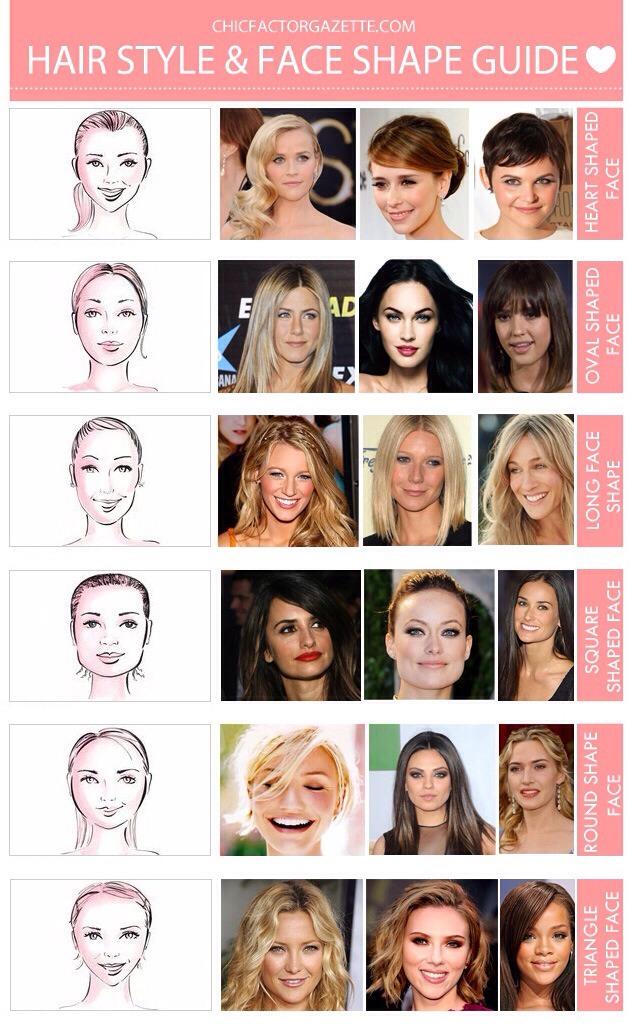 Форма лица и прическа женская фото