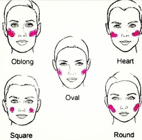 The correct way to apply blush for your face shape.