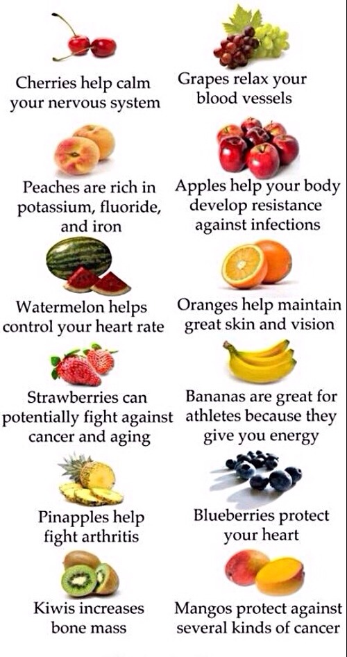 You know now what these fruities can do!
