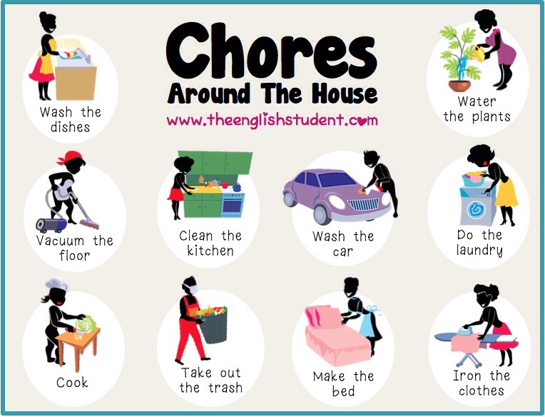 You can ask your parents if they would pay you for doing some of these things around the house
