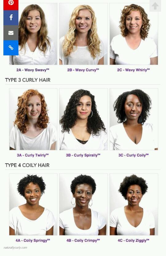 curl  types