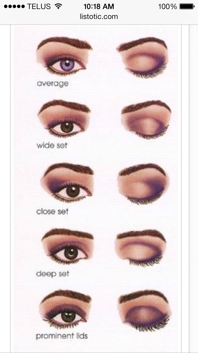 Right Way To Put On Eye Makeup