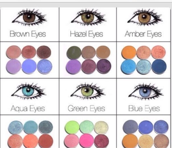 Like A Simple Ribbon That Pulls Together And Brightens Wring Paper For Gift Eyeshadow Can Make Your Natural Eye Color Pop