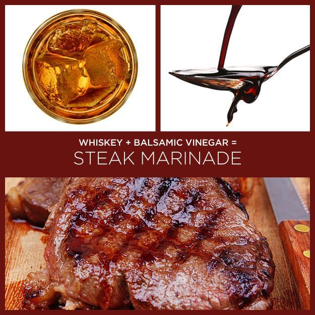 Part Balsamic Vinegar + 1 Part Whiskey = Steak Marinade