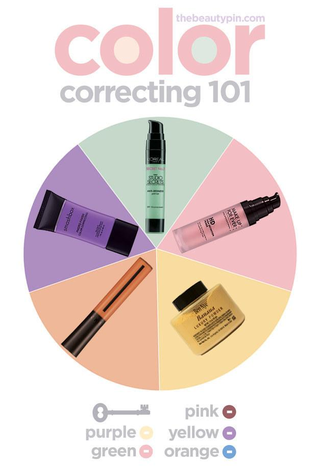 4. Color corrector can banish under-eye bags and smooth your complexion. To rid yourself of dark circles, why pile on layers of concealer when you could get a more natural wide-awake look with the right color corrector?