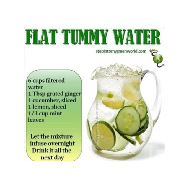 Detox Flat Tummy Water By Courtney